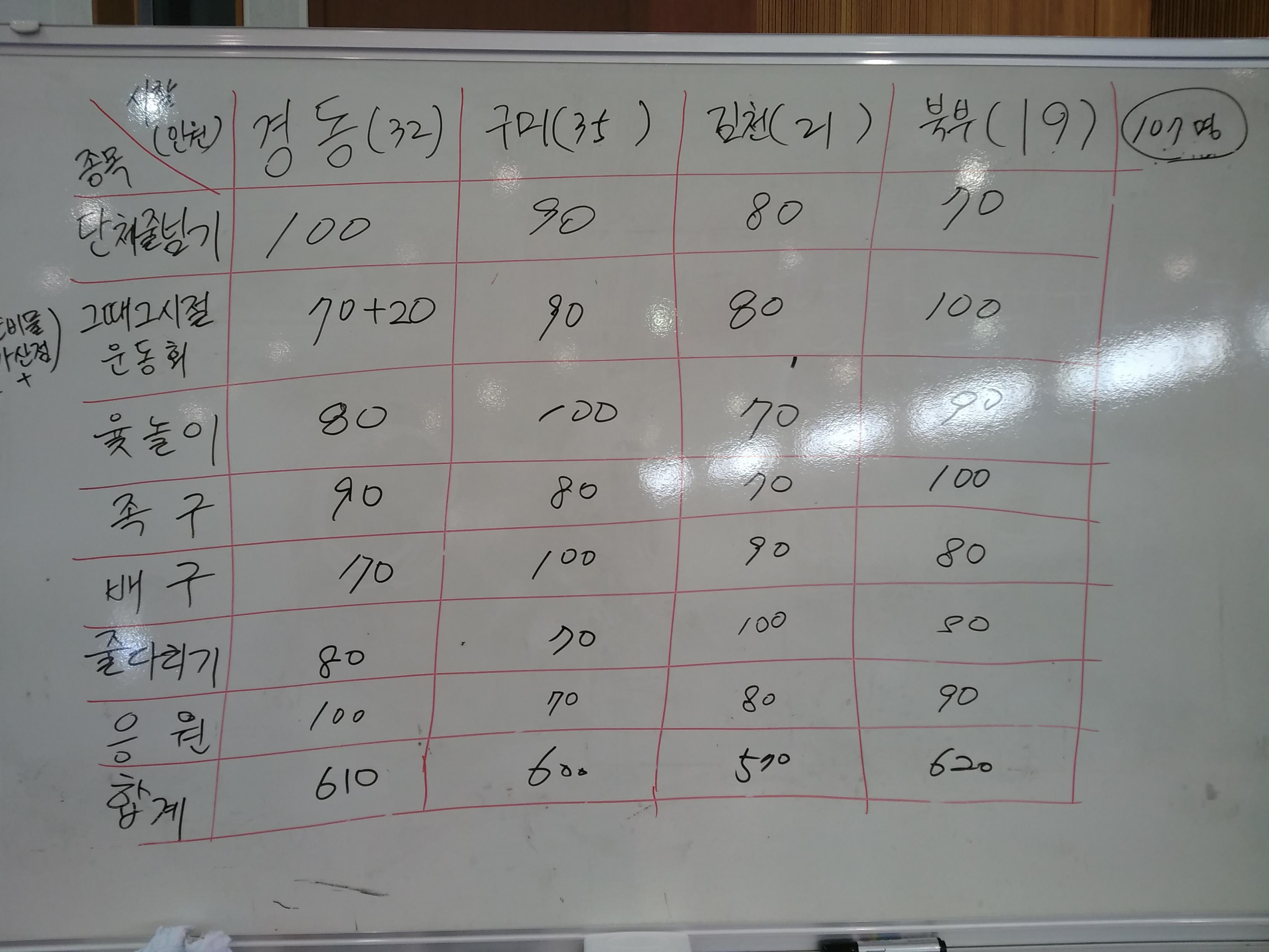 폐회예배와 우승기 전달 (2).jpg